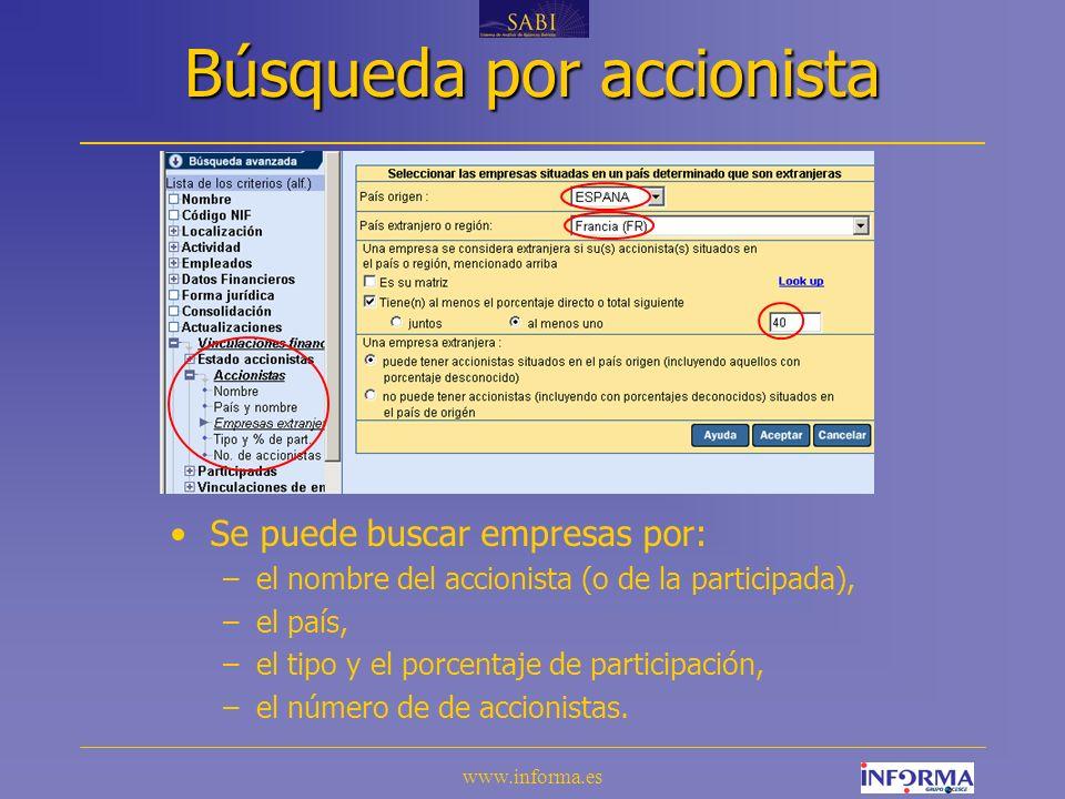www.informa.es VII.