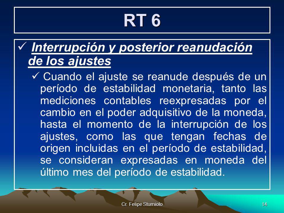Cr. Felipe Sturniolo14 RT 6 Interrupción y posterior reanudación de los ajustes Cuando el ajuste se reanude después de un período de estabilidad monet