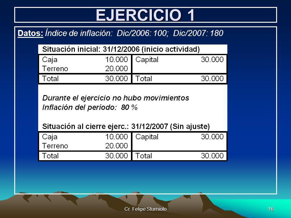 Cr. Felipe Sturniolo16 EJERCICIO 1 Datos: Índice de inflación: Dic/2006: 100; Dic/2007: 180