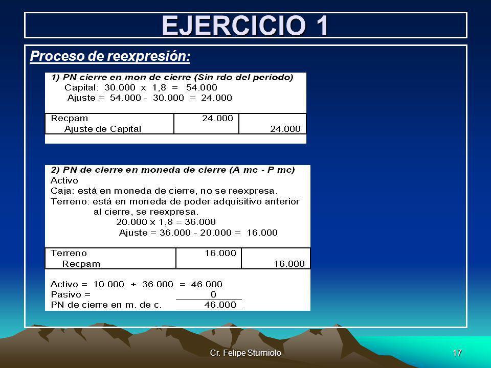 Cr. Felipe Sturniolo17 EJERCICIO 1 Proceso de reexpresión:
