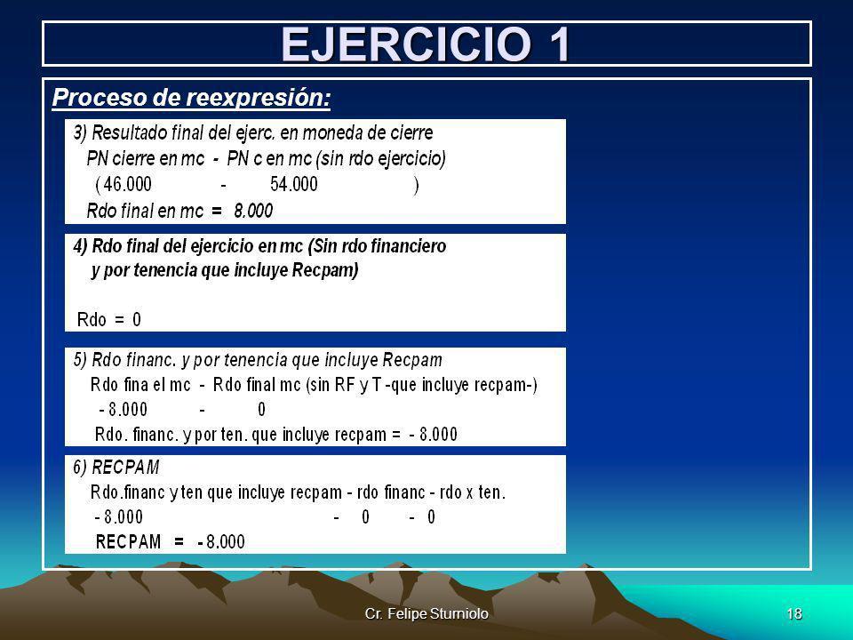 Cr. Felipe Sturniolo18 EJERCICIO 1 Proceso de reexpresión: