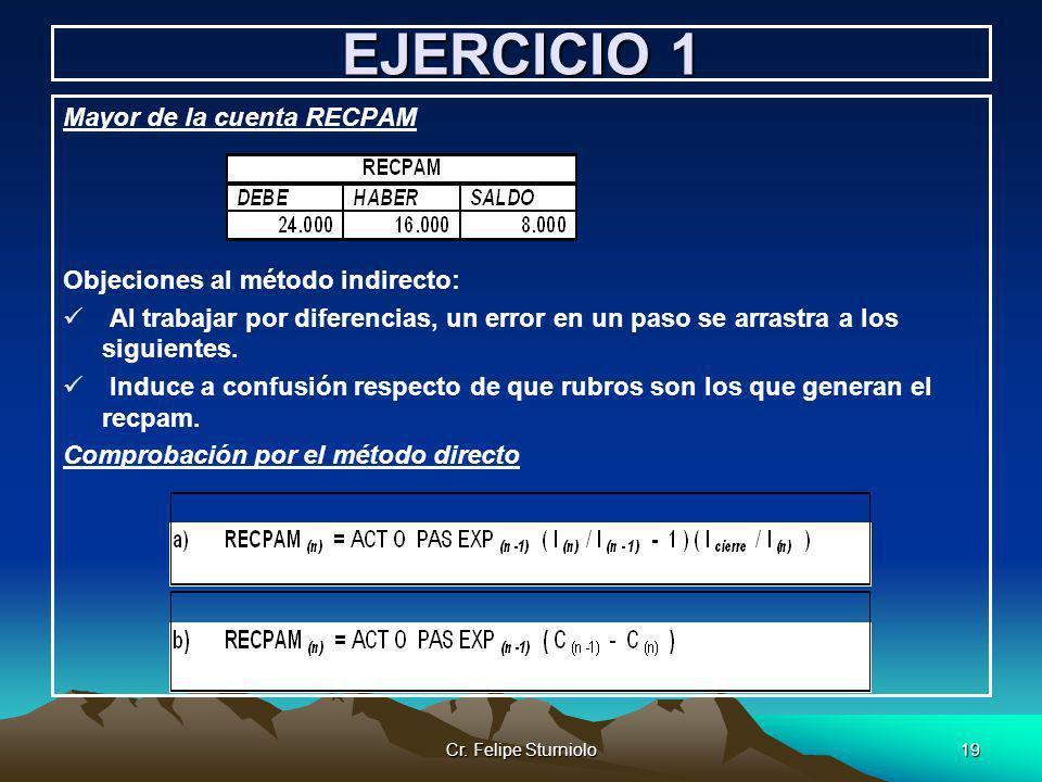 Cr. Felipe Sturniolo19 EJERCICIO 1 Mayor de la cuenta RECPAM Objeciones al método indirecto: Al trabajar por diferencias, un error en un paso se arras