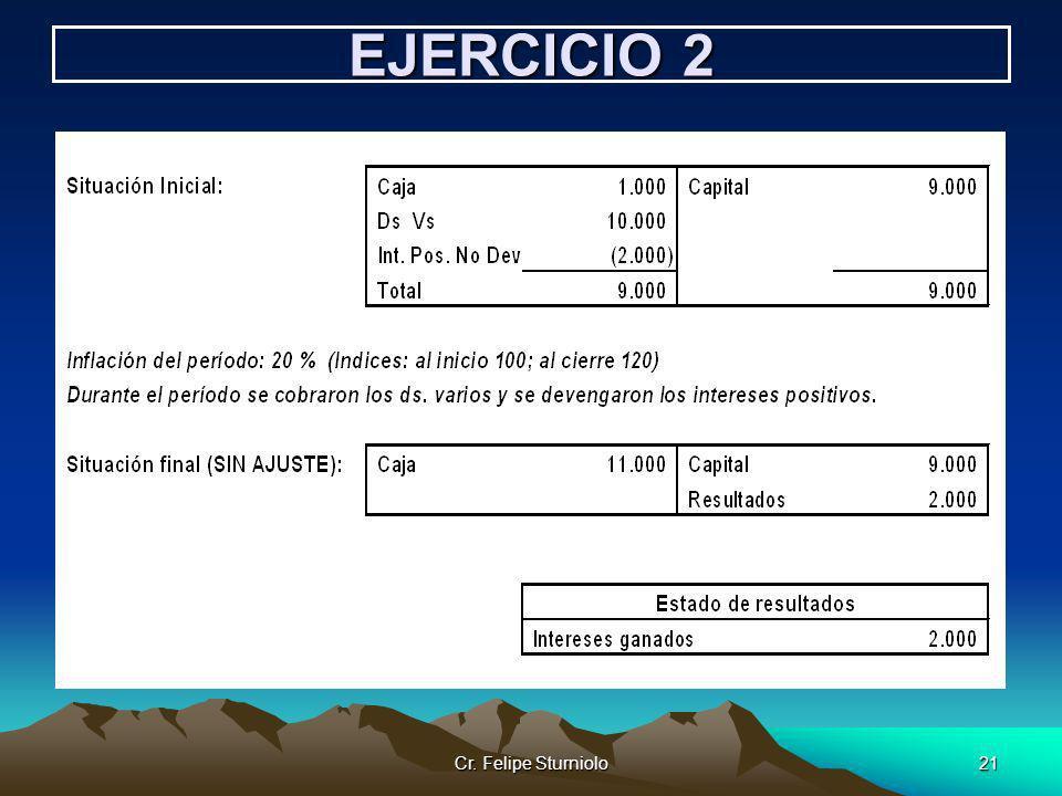 Cr. Felipe Sturniolo21 EJERCICIO 2