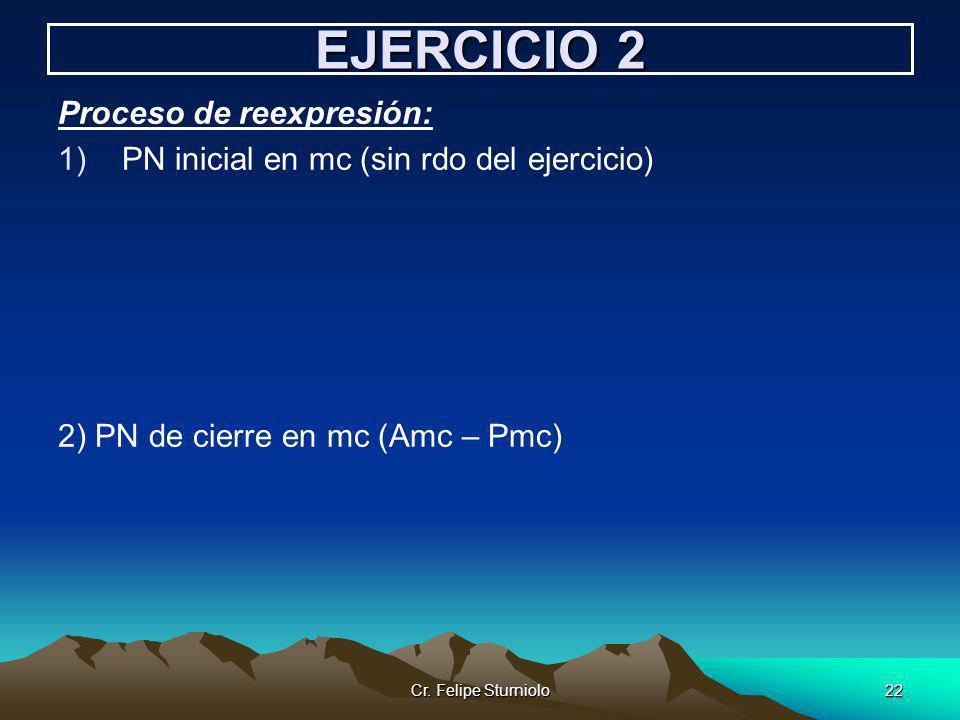 Cr. Felipe Sturniolo22 EJERCICIO 2 Proceso de reexpresión: 1)PN inicial en mc (sin rdo del ejercicio) 2) PN de cierre en mc (Amc – Pmc)