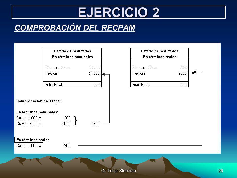 Cr. Felipe Sturniolo26 EJERCICIO 2 COMPROBACIÓN DEL RECPAM