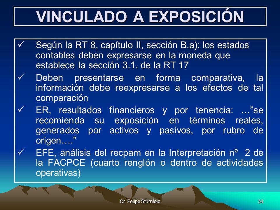Cr. Felipe Sturniolo34 VINCULADO A EXPOSICIÓN Según la RT 8, capítulo II, sección B.a): los estados contables deben expresarse en la moneda que establ