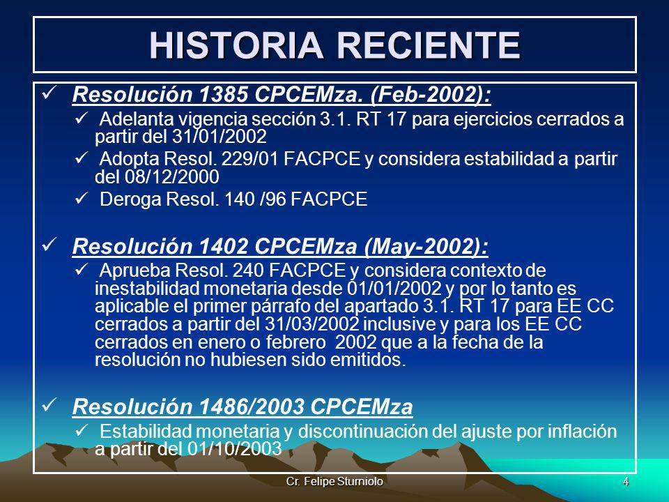 Cr. Felipe Sturniolo4 HISTORIA RECIENTE Resolución 1385 CPCEMza. (Feb-2002): Adelanta vigencia sección 3.1. RT 17 para ejercicios cerrados a partir de