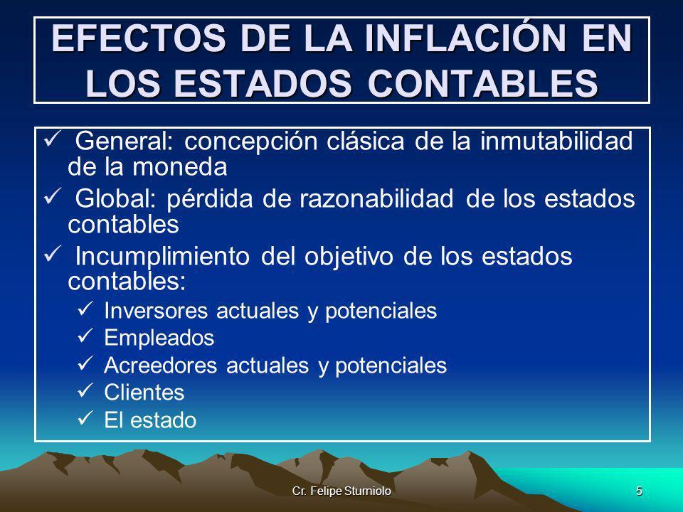 Cr. Felipe Sturniolo5 EFECTOS DE LA INFLACIÓN EN LOS ESTADOS CONTABLES General: concepción clásica de la inmutabilidad de la moneda Global: pérdida de