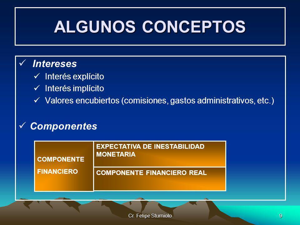 Cr. Felipe Sturniolo9 ALGUNOS CONCEPTOS Intereses Interés explícito Interés implícito Valores encubiertos (comisiones, gastos administrativos, etc.) C