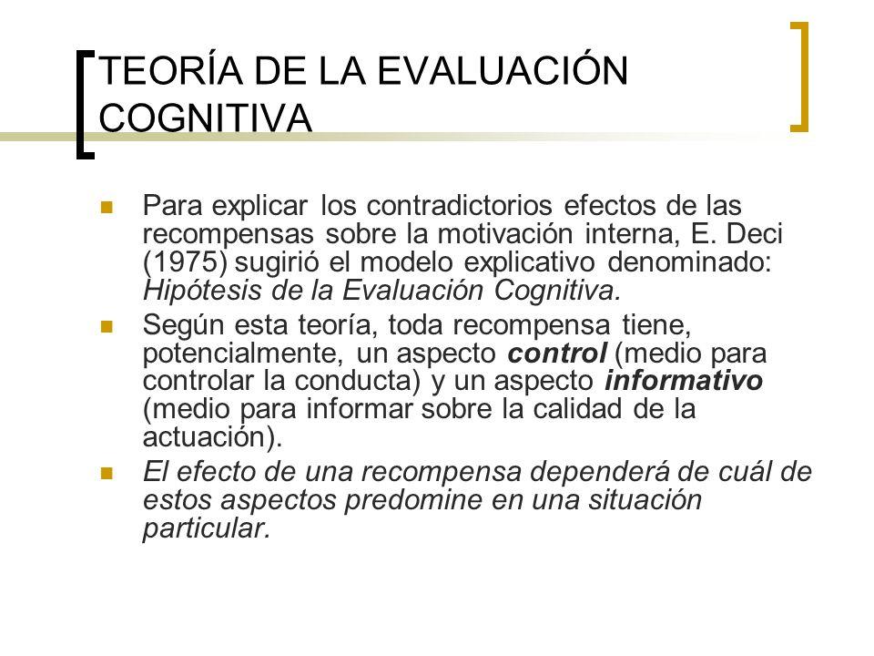 TEORÍA DE LA EVALUACIÓN COGNITIVA Para explicar los contradictorios efectos de las recompensas sobre la motivación interna, E. Deci (1975) sugirió el