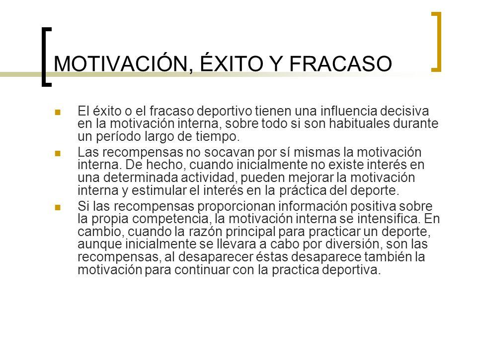 MOTIVACIÓN, ÉXITO Y FRACASO El éxito o el fracaso deportivo tienen una influencia decisiva en la motivación interna, sobre todo si son habituales dura