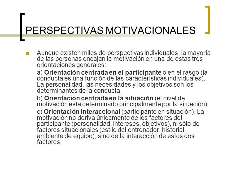 PERSPECTIVAS MOTIVACIONALES Aunque existen miles de perspectivas individuales, la mayoría de las personas encajan la motivación en una de estas tres o