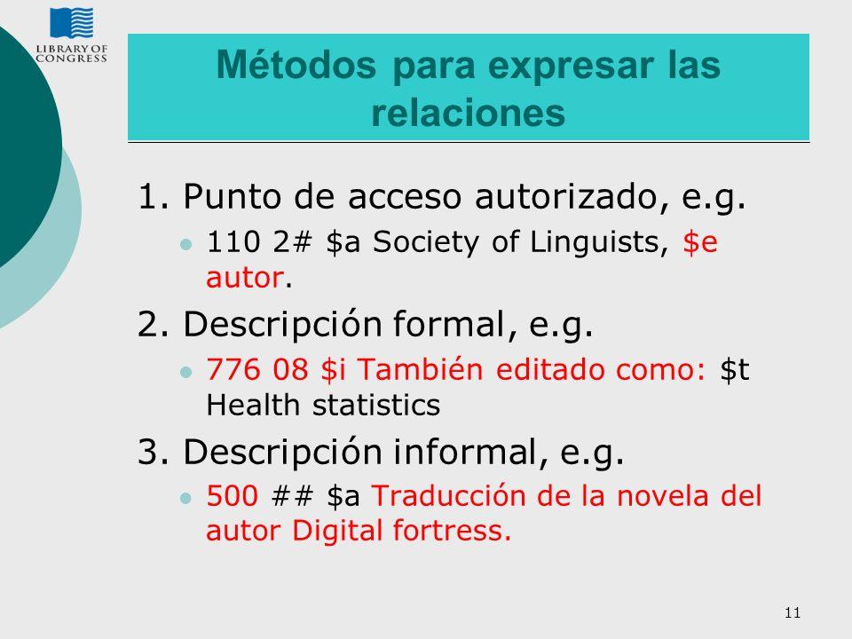 11 Métodos para expresar las relaciones 1. Punto de acceso autorizado, e.g. 110 2# $a Society of Linguists, $e autor. 2. Descripción formal, e.g. 776