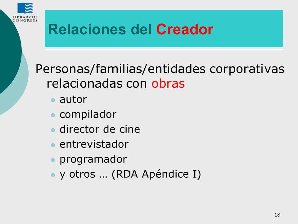 18 Relaciones del Creador Personas/familias/entidades corporativas relacionadas con obras autor compilador director de cine entrevistador programador