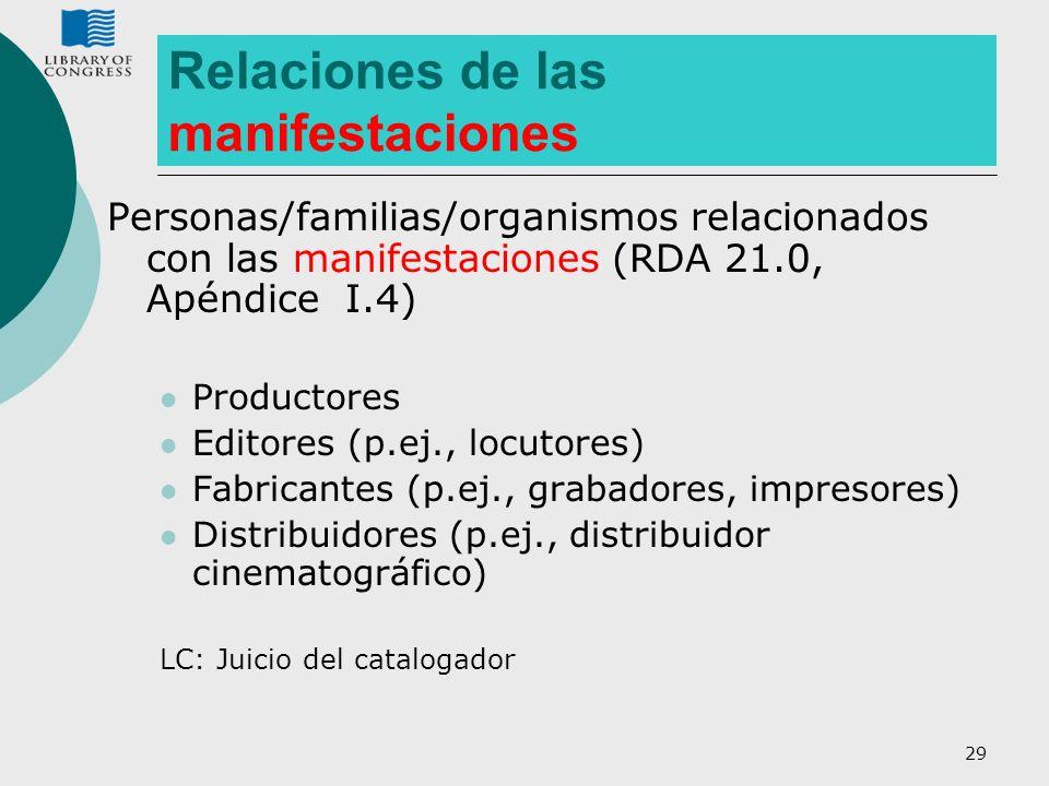 29 Relaciones de las manifestaciones Personas/familias/organismos relacionados con las manifestaciones (RDA 21.0, Apéndice I.4) Productores Editores (