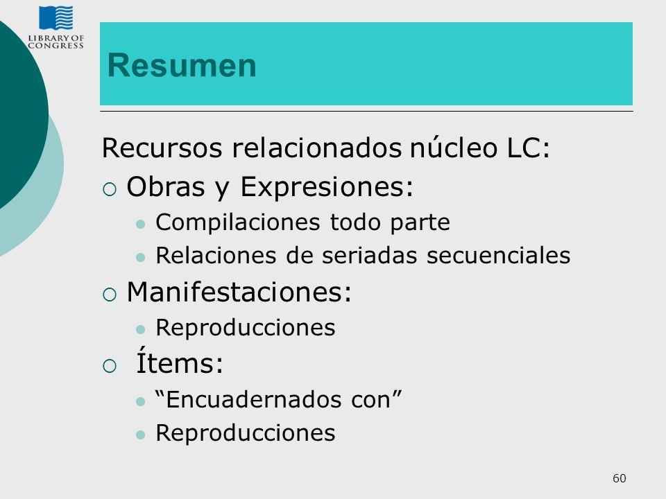 60 Resumen Recursos relacionados núcleo LC: Obras y Expresiones: Compilaciones todo parte Relaciones de seriadas secuenciales Manifestaciones: Reprodu