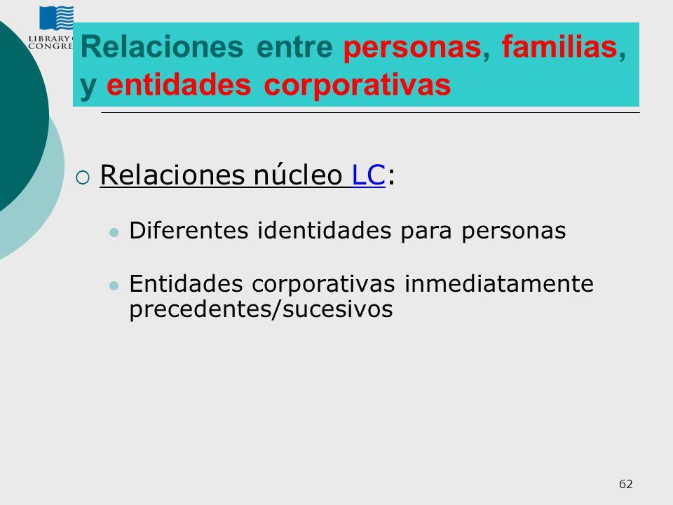 62 Relaciones núcleo LC: Diferentes identidades para personas Entidades corporativas inmediatamente precedentes/sucesivos Relaciones entre personas, f