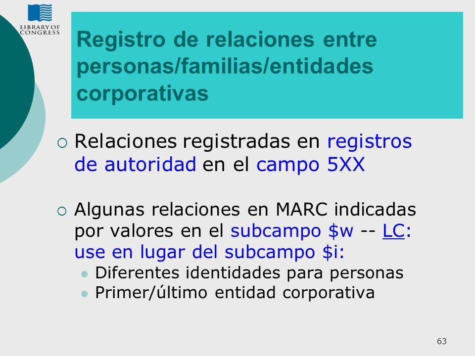 63 Registro de relaciones entre personas/familias/entidades corporativas Relaciones registradas en registros de autoridad en el campo 5XX Algunas rela