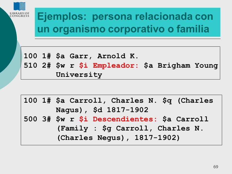 69 Ejemplos: persona relacionada con un organismo corporativo o familia 100 1# $a Garr, Arnold K. 510 2# $w r $i Empleador: $a Brigham Young Universit