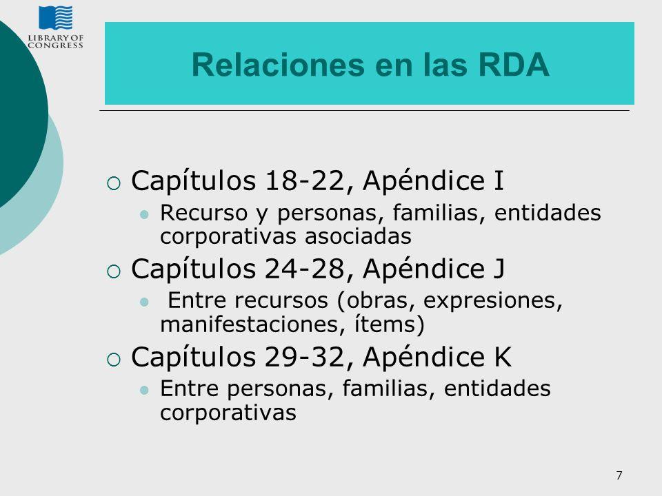 7 Relaciones en las RDA Capítulos 18-22, Apéndice I Recurso y personas, familias, entidades corporativas asociadas Capítulos 24-28, Apéndice J Entre r