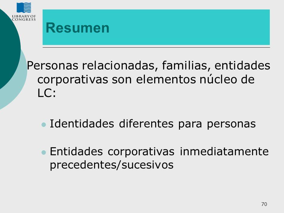70 Resumen Personas relacionadas, familias, entidades corporativas son elementos núcleo de LC: Identidades diferentes para personas Entidades corporat