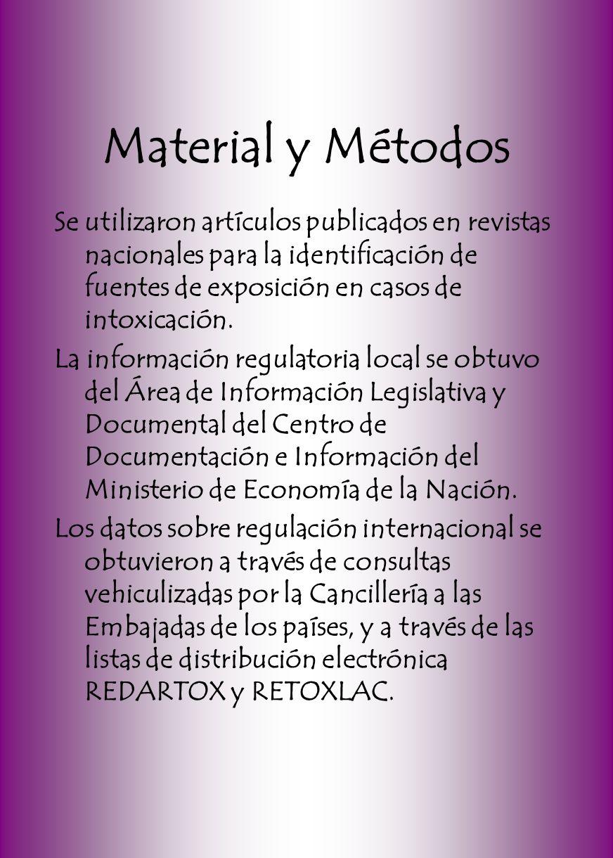 Material y Métodos Se utilizaron artículos publicados en revistas nacionales para la identificación de fuentes de exposición en casos de intoxicación.