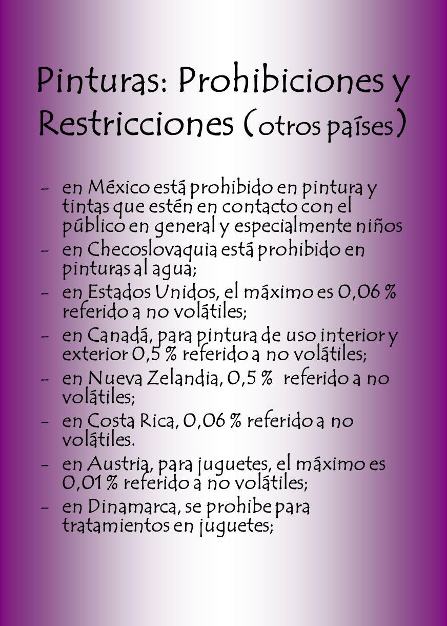 Pinturas: Prohibiciones y Restricciones ( otros países ) -en México está prohibido en pintura y tintas que estén en contacto con el público en general y especialmente niños -en Checoslovaquia está prohibido en pinturas al agua; -en Estados Unidos, el máximo es 0,06 % referido a no volátiles; -en Canadá, para pintura de uso interior y exterior 0,5 % referido a no volátiles; -en Nueva Zelandia, 0,5 % referido a no volátiles; -en Costa Rica, 0,06 % referido a no volátiles.
