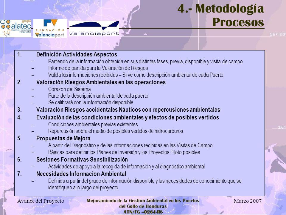 Marzo 2007 Avance del Proyecto Mejoramiento de la Gestión Ambiental en los Puertos del Golfo de Honduras ATN/FG –0264-RS 4.- Metodología Procesos 1.De