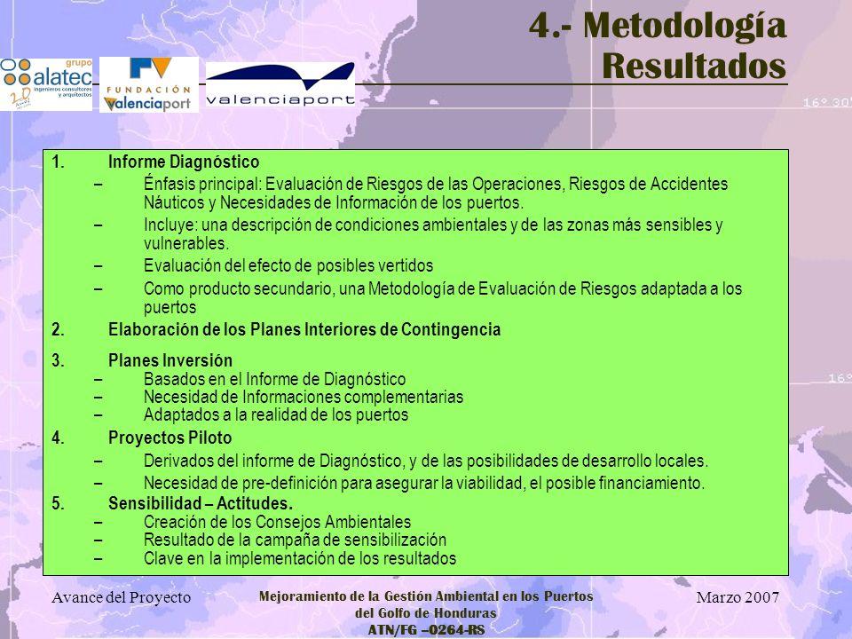 Marzo 2007 Avance del Proyecto Mejoramiento de la Gestión Ambiental en los Puertos del Golfo de Honduras ATN/FG –0264-RS 4.- Metodología Resultados 1.