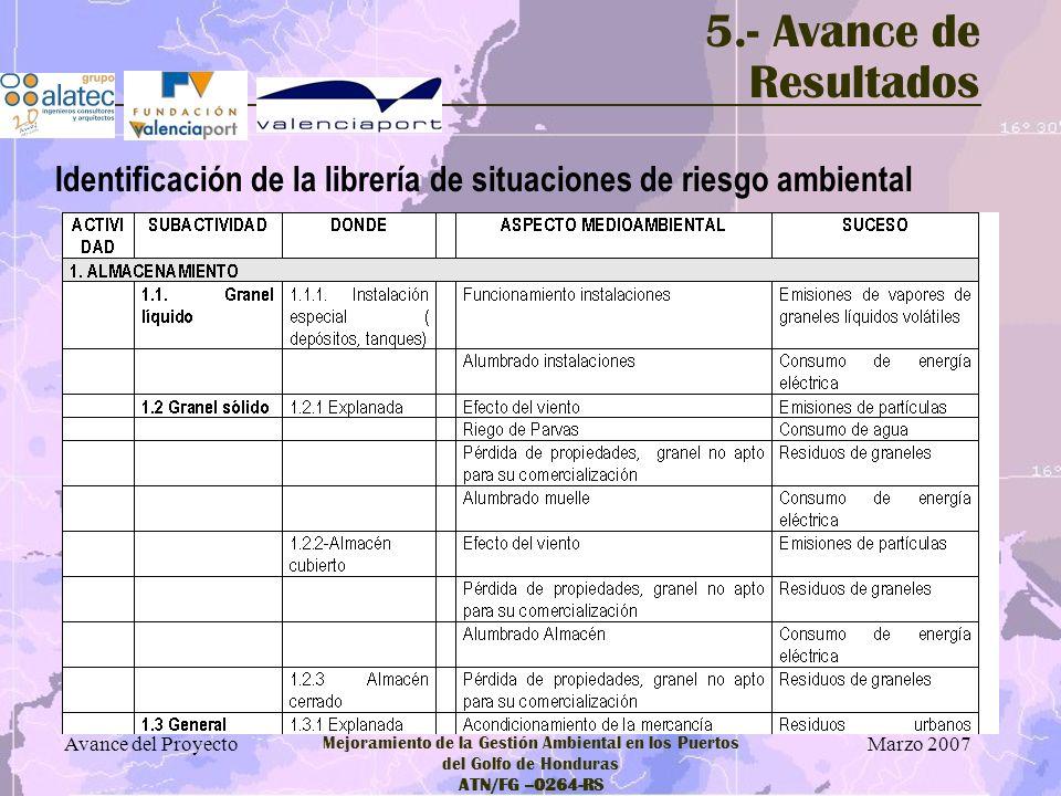 Marzo 2007 Avance del Proyecto Mejoramiento de la Gestión Ambiental en los Puertos del Golfo de Honduras ATN/FG –0264-RS 5.- Avance de Resultados Iden