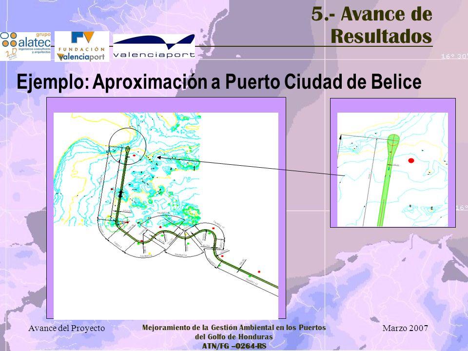 Marzo 2007 Avance del Proyecto Mejoramiento de la Gestión Ambiental en los Puertos del Golfo de Honduras ATN/FG –0264-RS 5.- Avance de Resultados Ejem