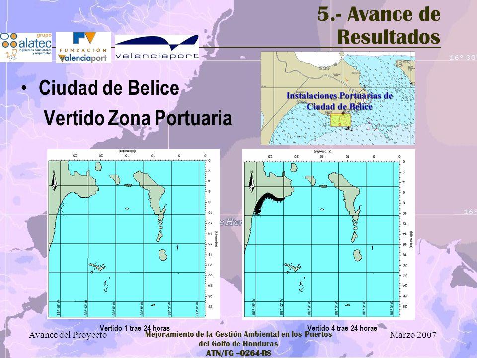 Marzo 2007 Avance del Proyecto Mejoramiento de la Gestión Ambiental en los Puertos del Golfo de Honduras ATN/FG –0264-RS 5.- Avance de Resultados Ciud