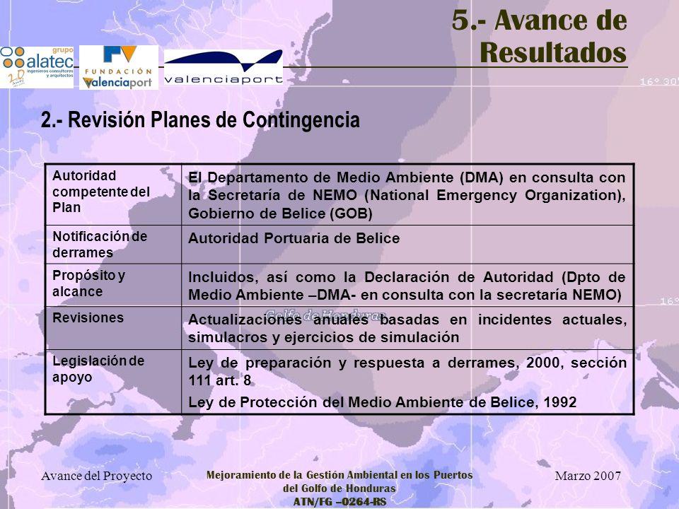 Marzo 2007 Avance del Proyecto Mejoramiento de la Gestión Ambiental en los Puertos del Golfo de Honduras ATN/FG –0264-RS Autoridad competente del Plan
