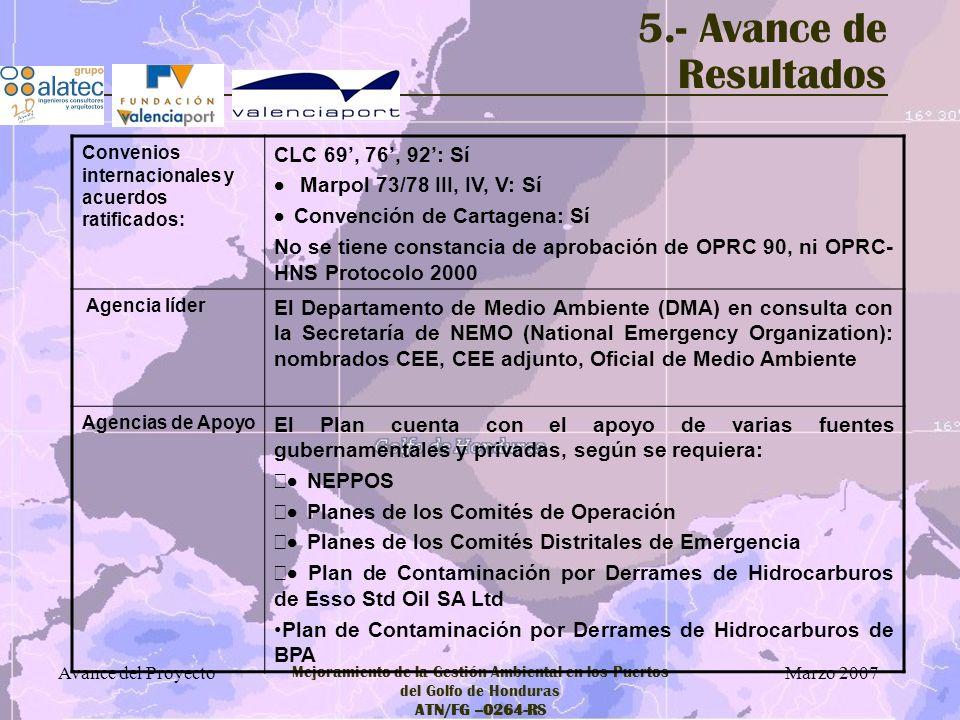 Marzo 2007 Avance del Proyecto Mejoramiento de la Gestión Ambiental en los Puertos del Golfo de Honduras ATN/FG –0264-RS Convenios internacionales y a