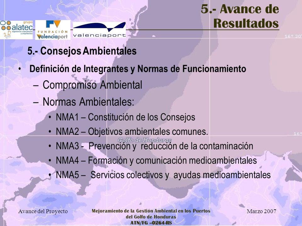 Marzo 2007 Avance del Proyecto Mejoramiento de la Gestión Ambiental en los Puertos del Golfo de Honduras ATN/FG –0264-RS 5.- Avance de Resultados Defi