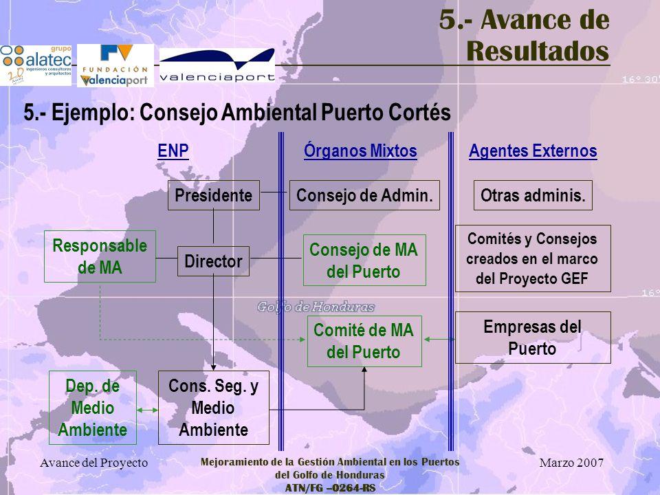 Marzo 2007 Avance del Proyecto Mejoramiento de la Gestión Ambiental en los Puertos del Golfo de Honduras ATN/FG –0264-RS 5.- Avance de Resultados 5.-