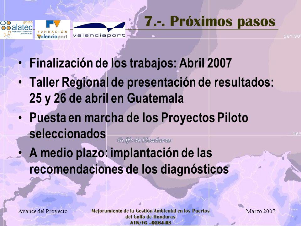Marzo 2007 Avance del Proyecto Mejoramiento de la Gestión Ambiental en los Puertos del Golfo de Honduras ATN/FG –0264-RS 7.-. Próximos pasos Finalizac