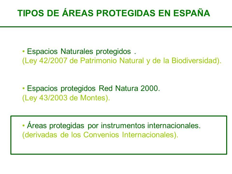 Espacios Naturales protegidos. (Ley 42/2007 de Patrimonio Natural y de la Biodiversidad). Espacios protegidos Red Natura 2000. (Ley 43/2003 de Montes)