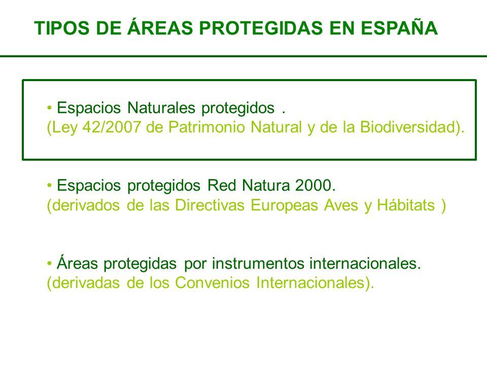 Espacios Naturales protegidos.(Ley 42/2007 de Patrimonio Natural y de la Biodiversidad).