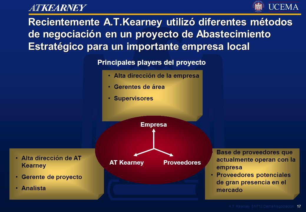 A.T. Kearney 51/712 Cema Negociación 17 Recientemente A.T.Kearney utilizó diferentes métodos de negociación en un proyecto de Abastecimiento Estratégi
