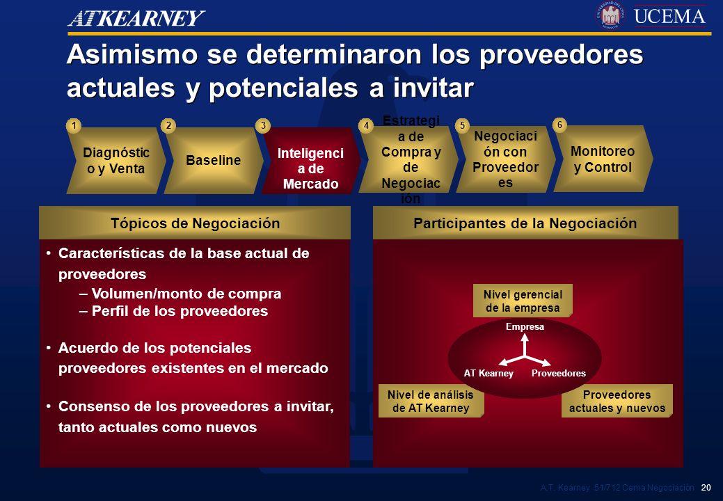 A.T. Kearney 51/712 Cema Negociación 20 Características de la base actual de proveedores – Volumen/monto de compra – Perfil de los proveedores Acuerdo