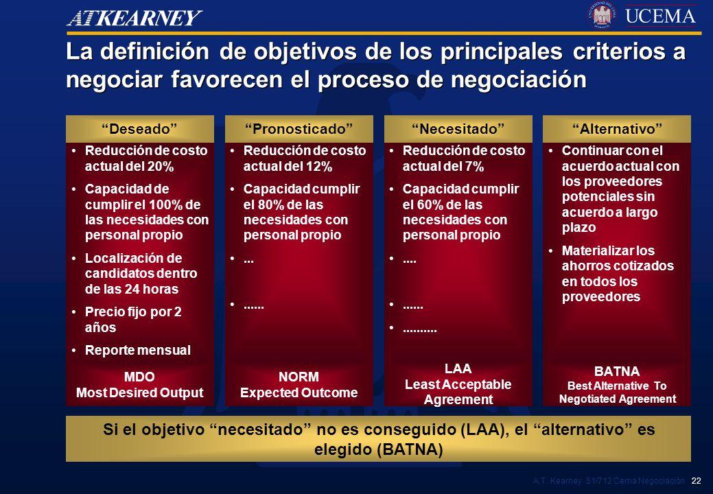 A.T. Kearney 51/712 Cema Negociación 22 La definición de objetivos de los principales criterios a negociar favorecen el proceso de negociación Si el o