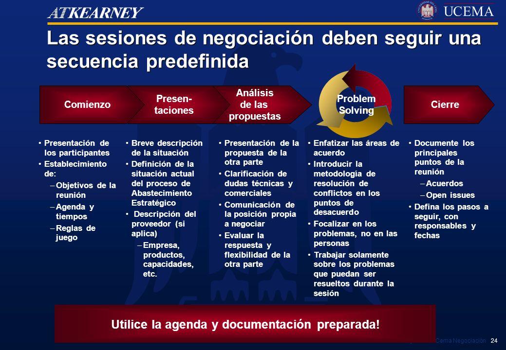A.T. Kearney 51/712 Cema Negociación 24 Las sesiones de negociación deben seguir una secuencia predefinida Cierre Análisis de las propuestas Presen- t