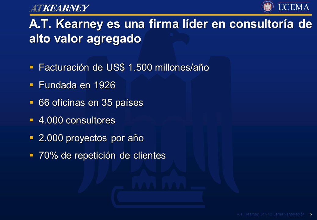 A.T. Kearney 51/712 Cema Negociación 5 A.T. Kearney es una firma líder en consultoría de alto valor agregado Facturación de US$ 1.500 millones/año Fun