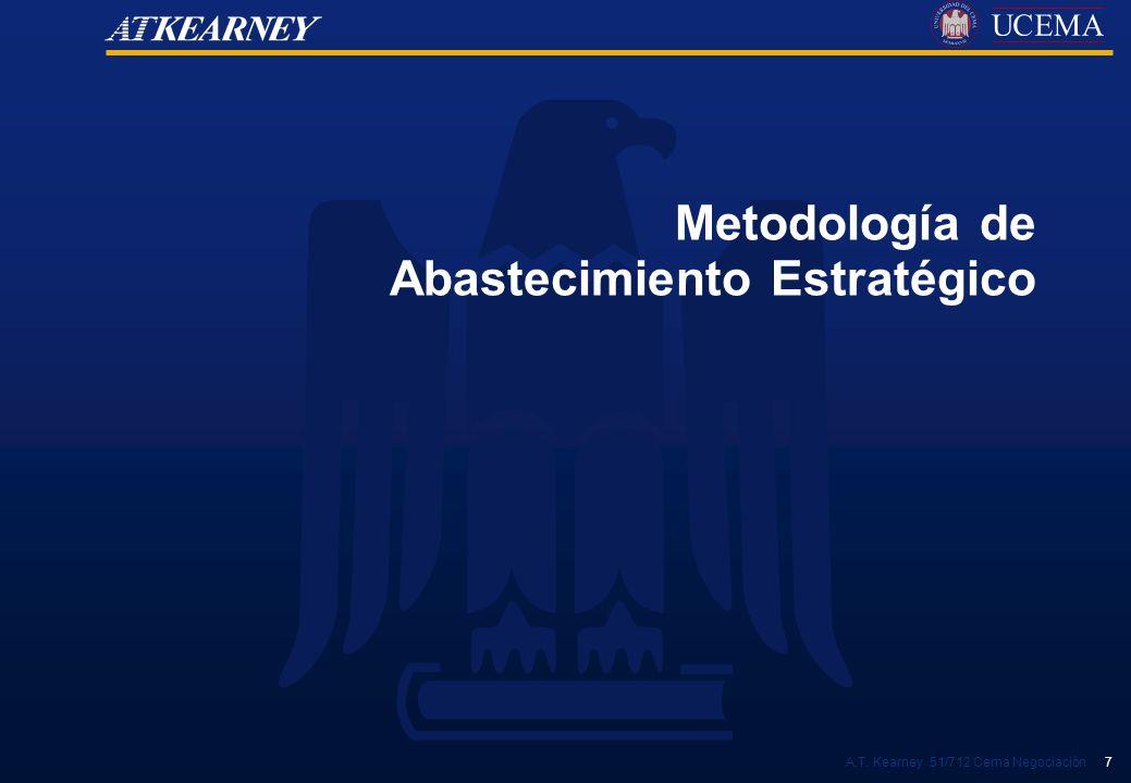 A.T. Kearney 51/712 Cema Negociación 7 Metodología de Abastecimiento Estratégico