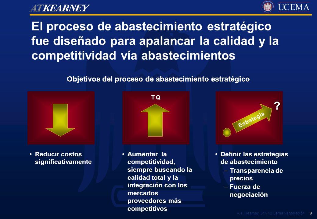 A.T. Kearney 51/712 Cema Negociación 8 El proceso de abastecimiento estratégico fue diseñado para apalancar la calidad y la competitividad vía abastec