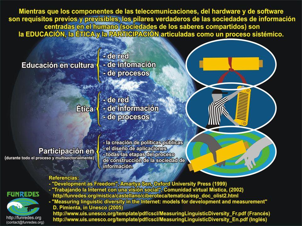 R.Capurro: TIC en LA (2008)28 Desafíos: TIC para el desarrollo Como es la situación en la región.