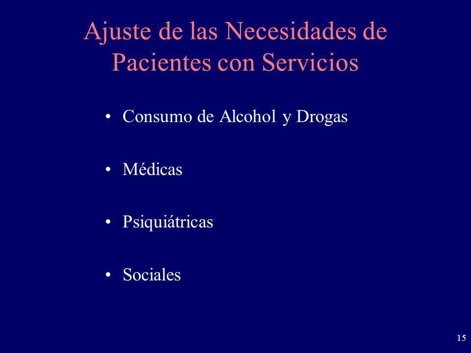 15 Ajuste de las Necesidades de Pacientes con Servicios Consumo de Alcohol y Drogas Médicas Psiquiátricas Sociales