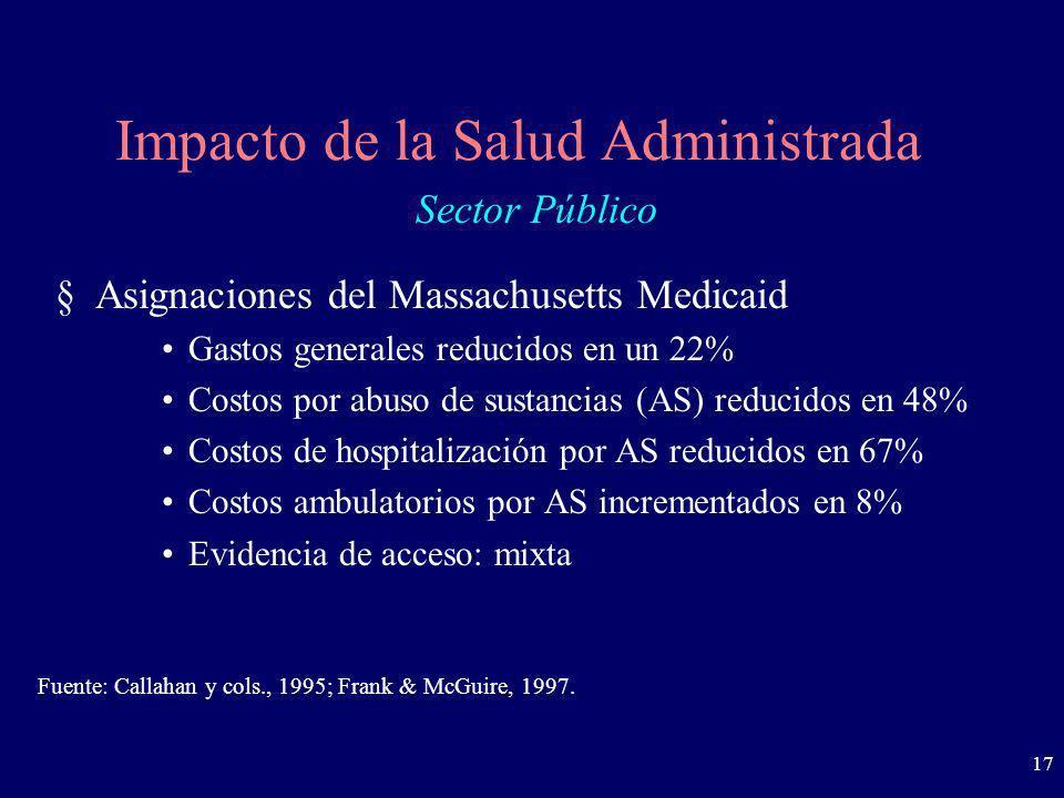 17 Impacto de la Salud Administrada Sector Público §Asignaciones del Massachusetts Medicaid Gastos generales reducidos en un 22% Costos por abuso de s