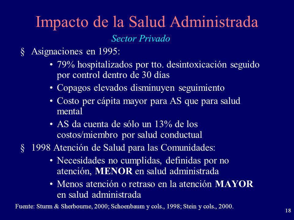 18 Impacto de la Salud Administrada Sector Privado §Asignaciones en 1995: 79% hospitalizados por tto. desintoxicación seguido por control dentro de 30